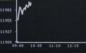 Рынок акций РФ подрос вслед за нефтью