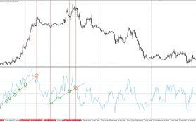 Как подобрать подходящую торговую систему на рынке Forex?