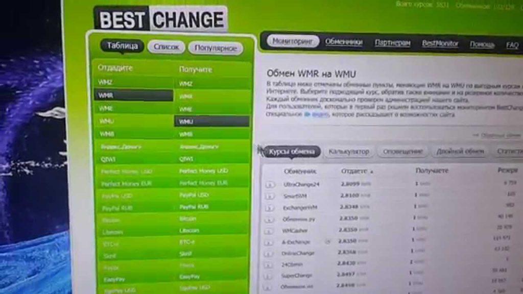 Особенности портала BestChange.ru с мониторингом обменников