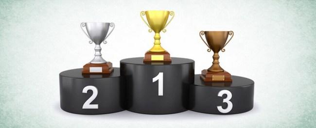 Рейтинг брокеров бинарных опционов 2018 года