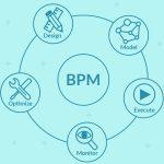 Что такое управление бизнес-процессами?
